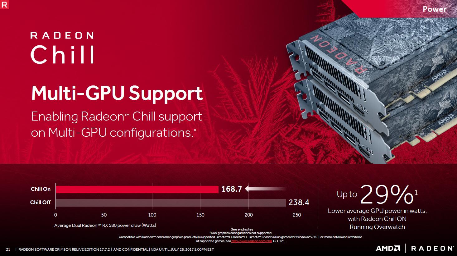 AMD Crimson 17.7.2 – Chill