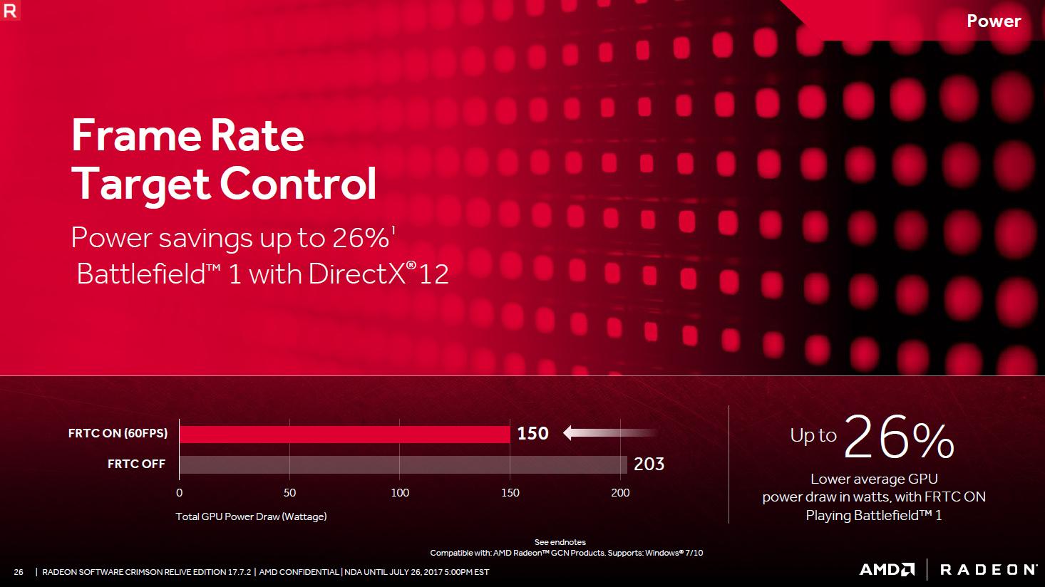 AMD Crimson 17.7.2 – FRTC