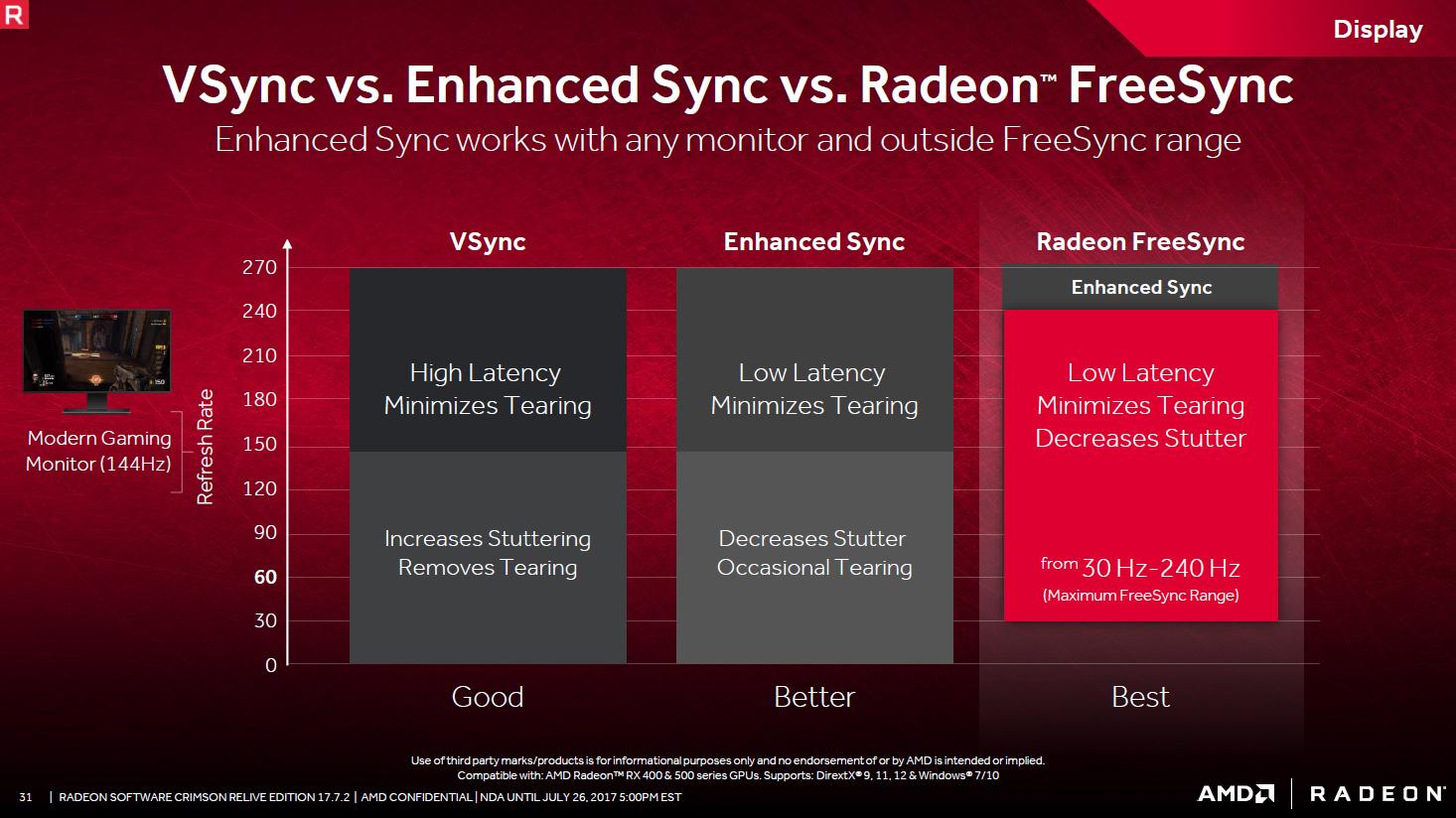 AMD Crimson 17.7.2 – Enhanced Sync