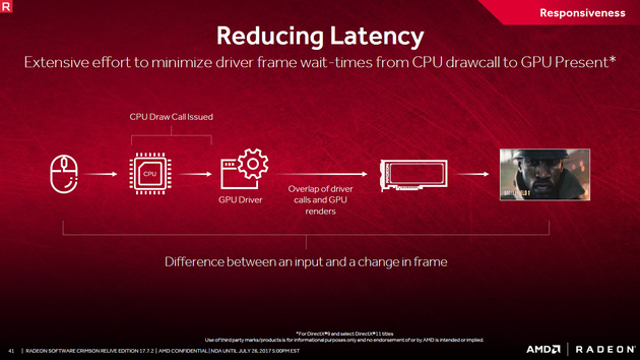 AMD Crimson 17.7.2 – Latenz