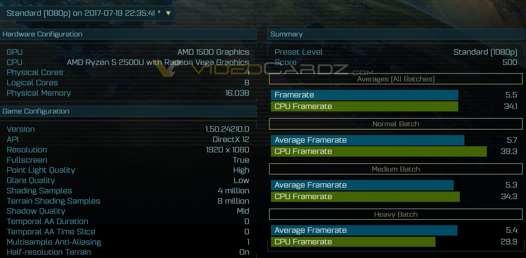 AMD Ryzen 5 2500U in Benchmark