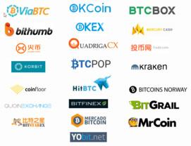 Auf Bitcoincash werden Tauschbörsen aufgelistet, die Bitcoin Cash unterstützen wollen.