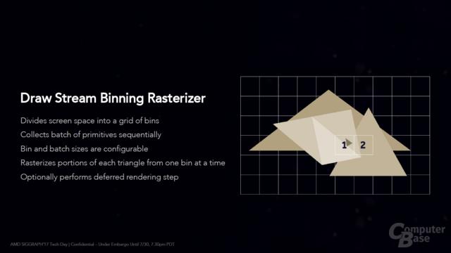 Der Draw Stream Binning Rasterizer