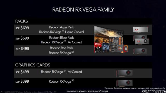 Die Präsentation der Radeon RX Vega