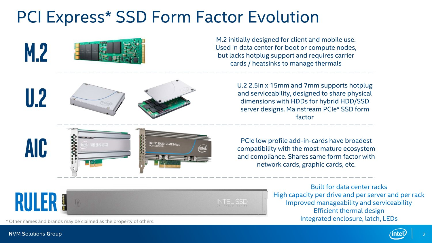 "Intel-Präsentation zum ""Ruler Form Factor"" alias EDSFF"
