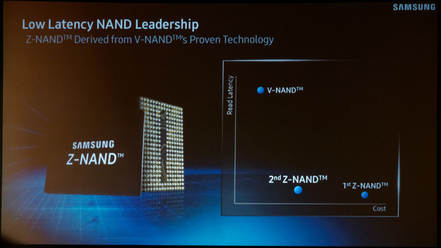 Z-NAND in Gen 2 günstiger, aber langsamer