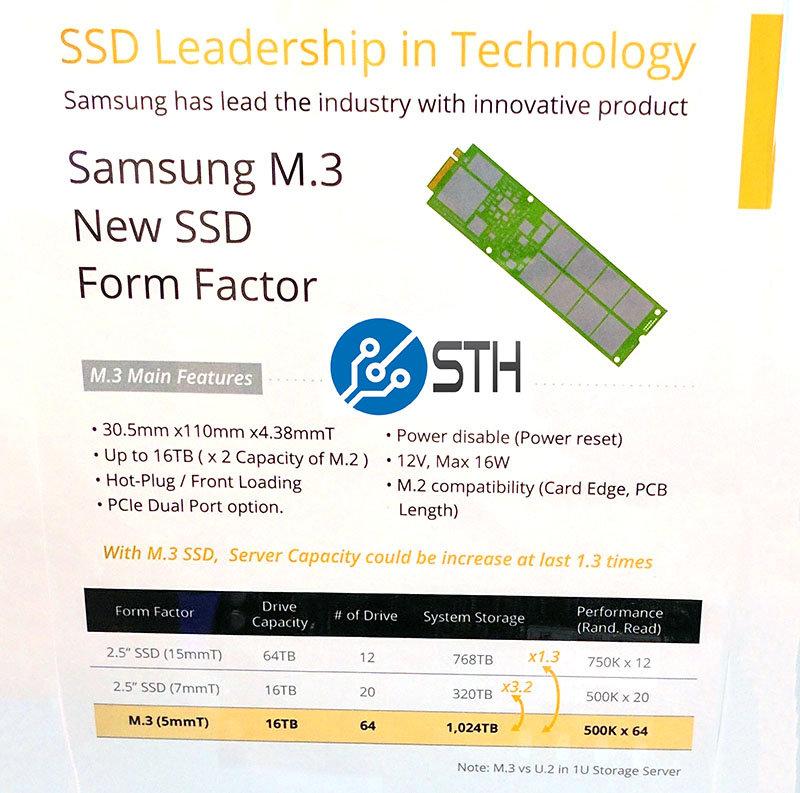 """Samsungs NGSFF alias """"M.3"""""""
