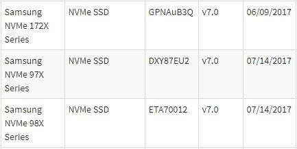 Erste Hinweise auf Samsungs NVMe-SSDs der Serien 970 und 980