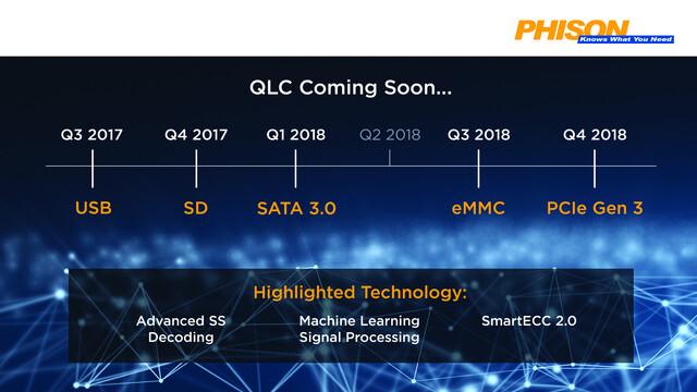Roadmap für QLC-Speicher