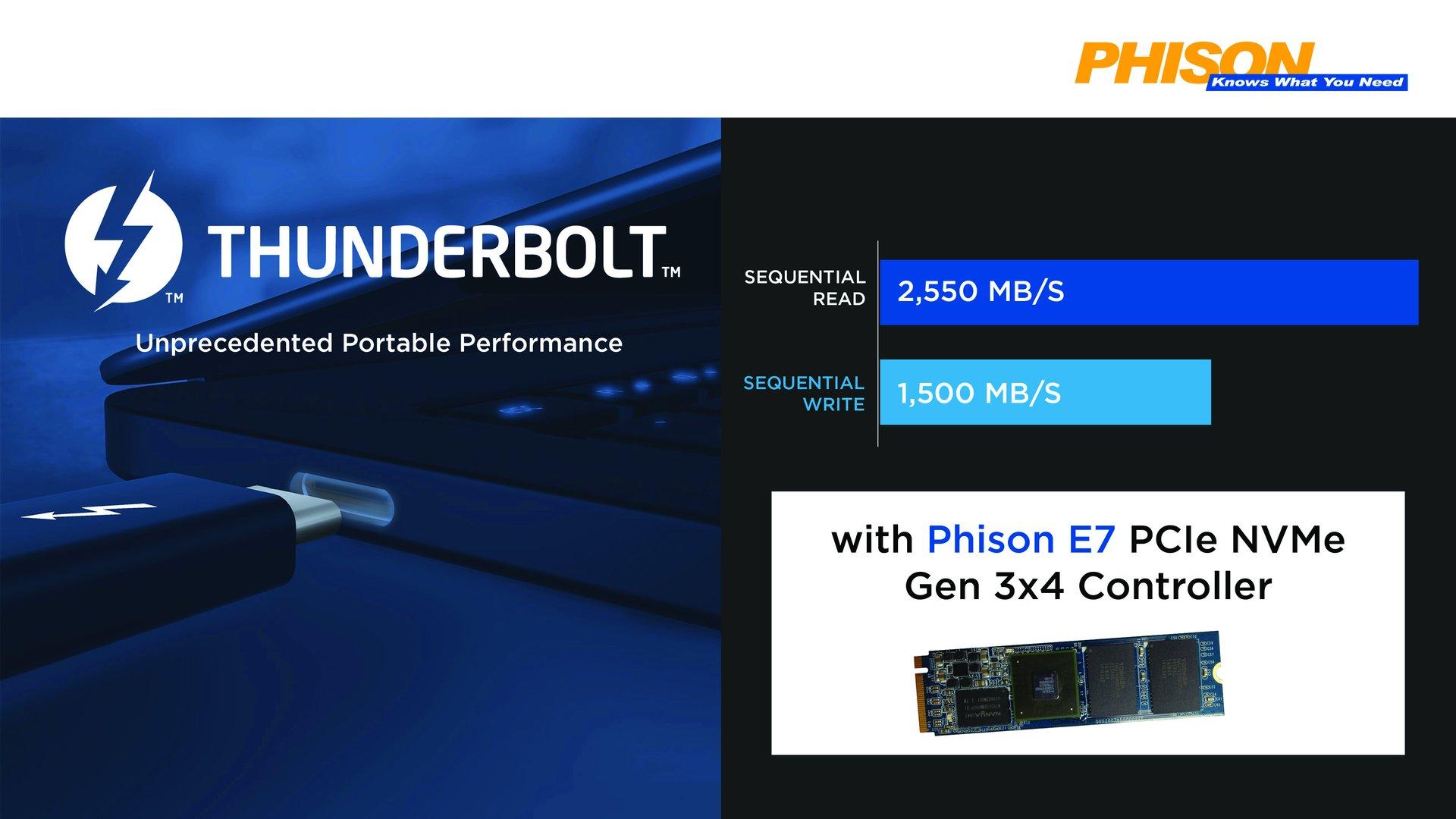 Thunderbolt3-SSD mit Phison E7
