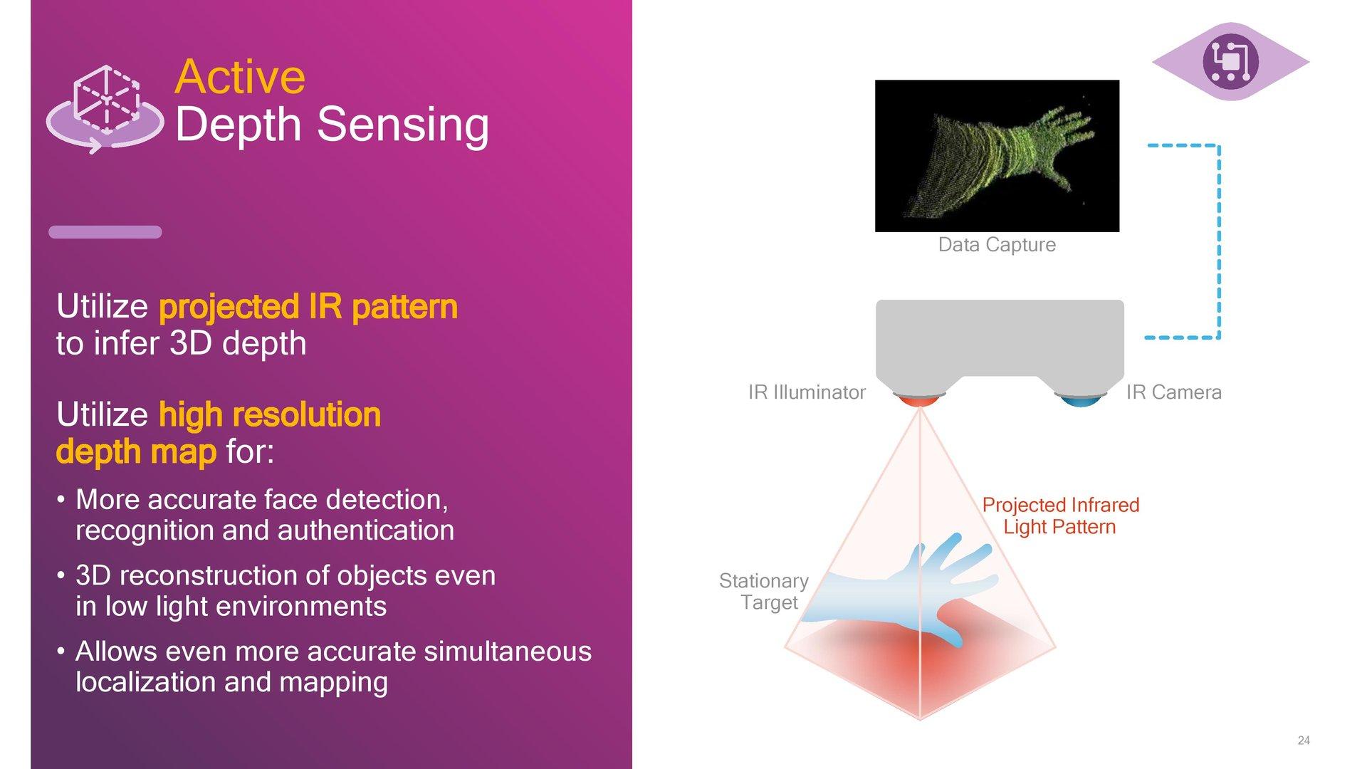 Active Depth Sensing