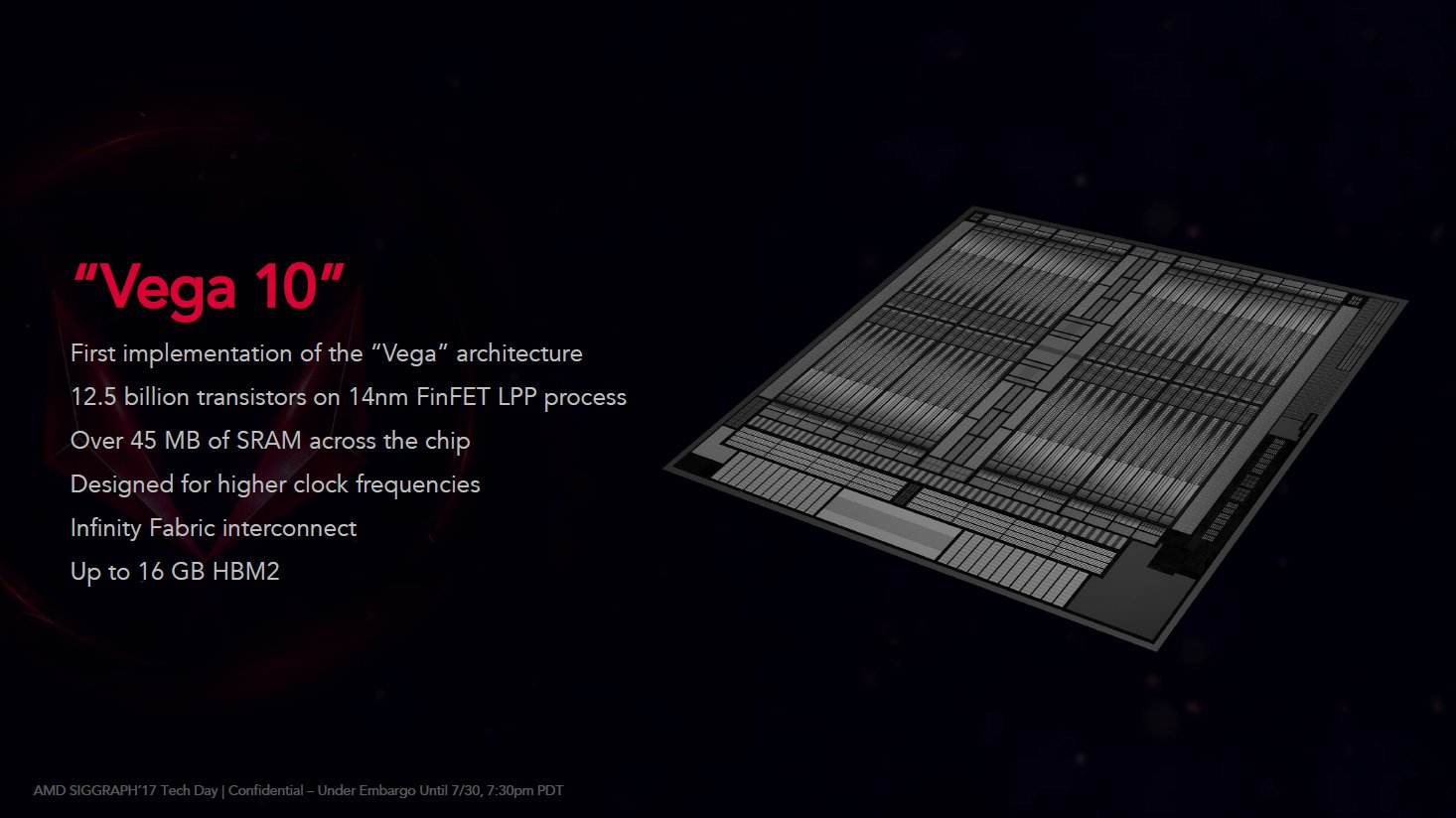 AMD Radeon RX Vega – Architektur