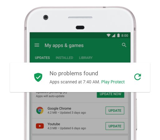 Play Protect auf Google Play