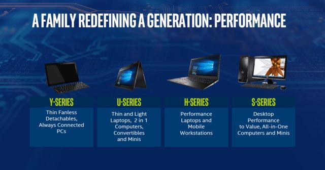 Achte Generation Core für alle Marktsegmente