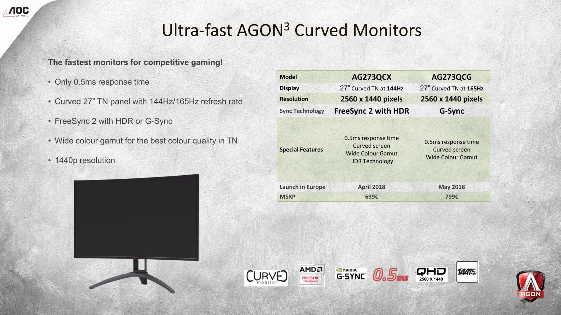 Agon 3: AG273QCX und AG273QCG