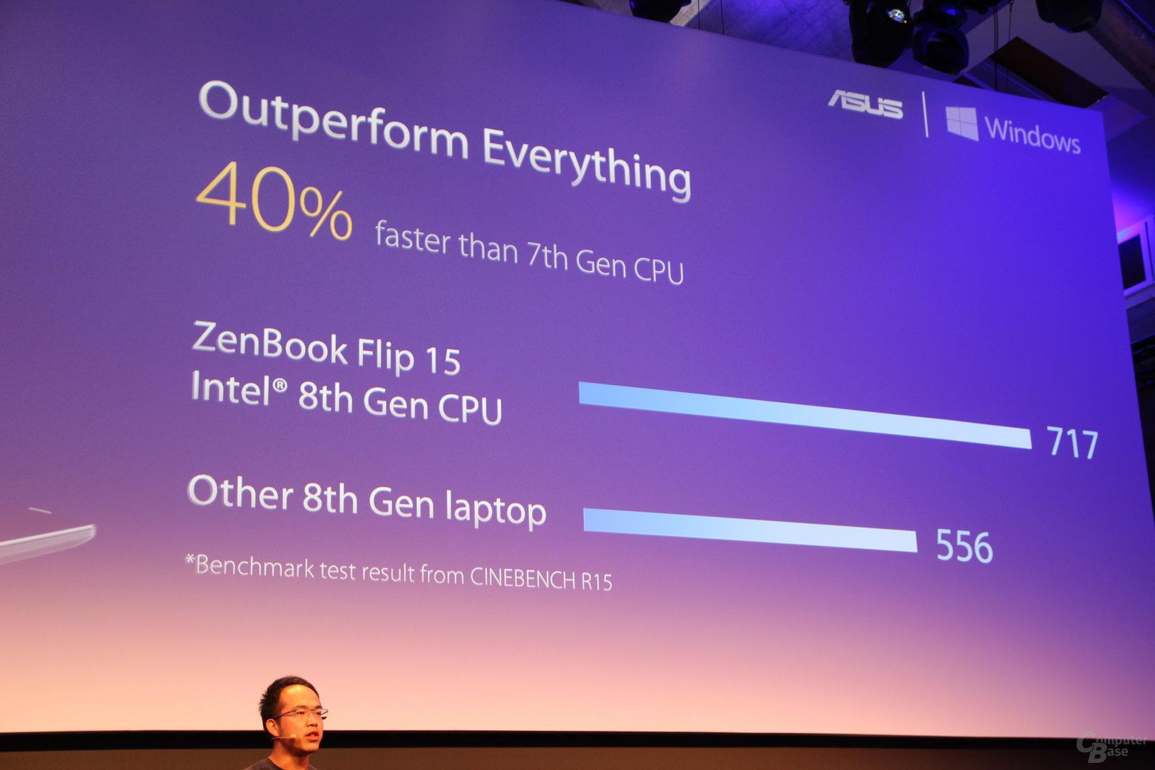 Asus ZenBook Flip 15 will mit dauerhaft hoher Leistung punkten