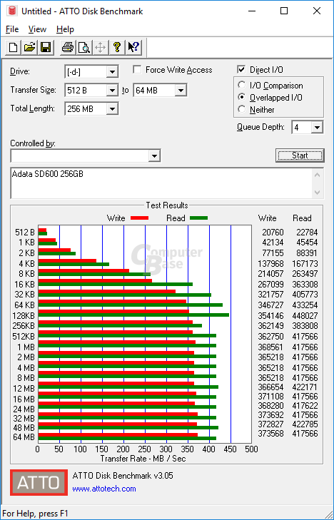 Adata SD600 im ATTO-Benchmark