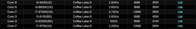 ASRock bestätigt die 6 Modelle mt Takt und TDP