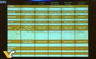Gigabyte Aorus Z370 Gaming Datenblatt