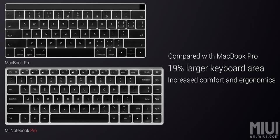 Größere Tastatur als bei Apple