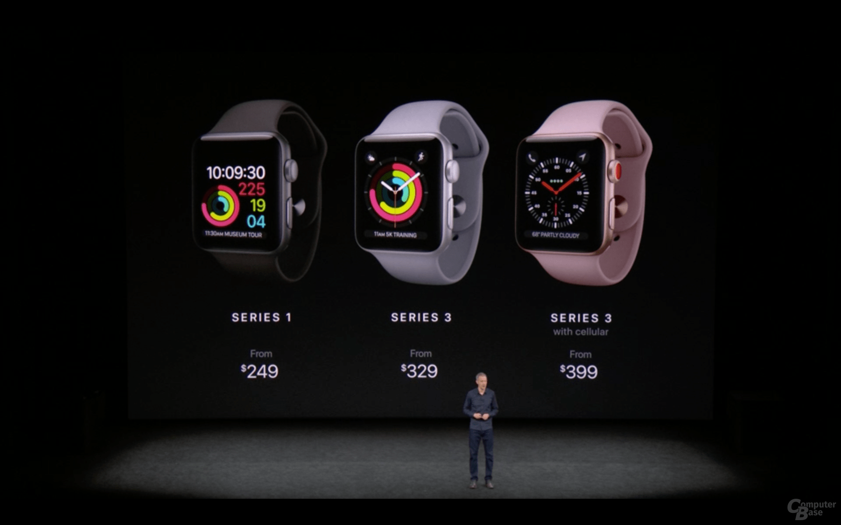 Apple Watch Series 3 – Preise