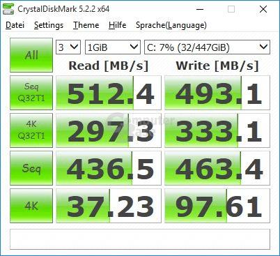Toshiba TR200 im CrystalDiskMark mit Zufallsdaten (Standardeinstellung)