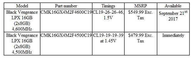 Corsair Vengeance LPX DDR4-4.600