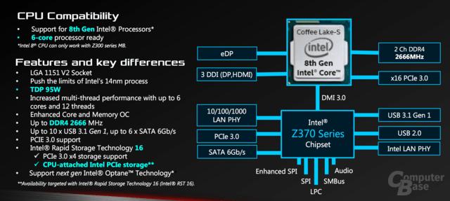 Blockdiagramme der Mainboardhersteller zeigen LGA 1151 V2
