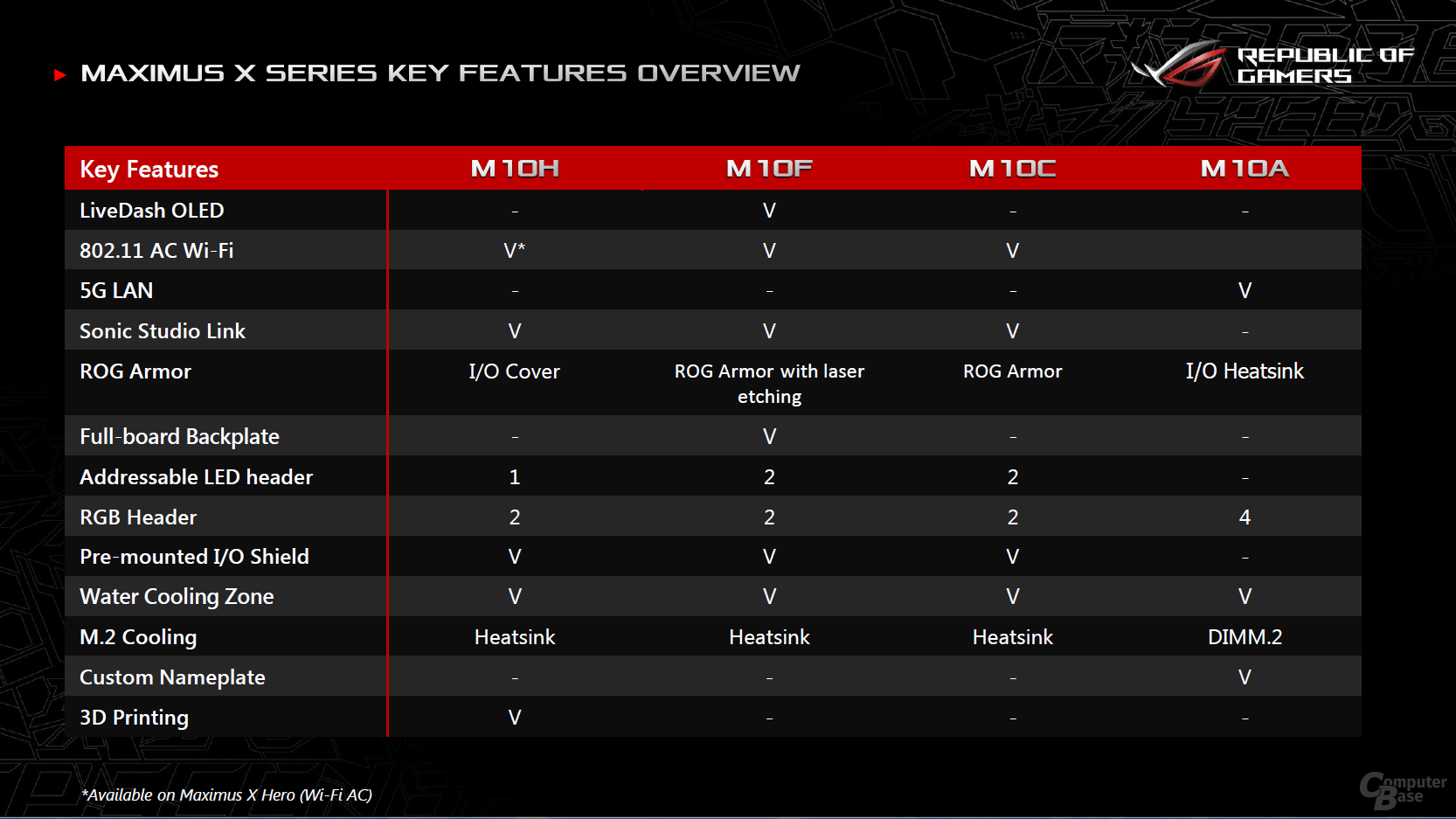 Maximus-X-Serie in 4 Klassen mit 5 Boards