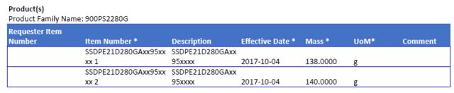 Intel SSD 900P