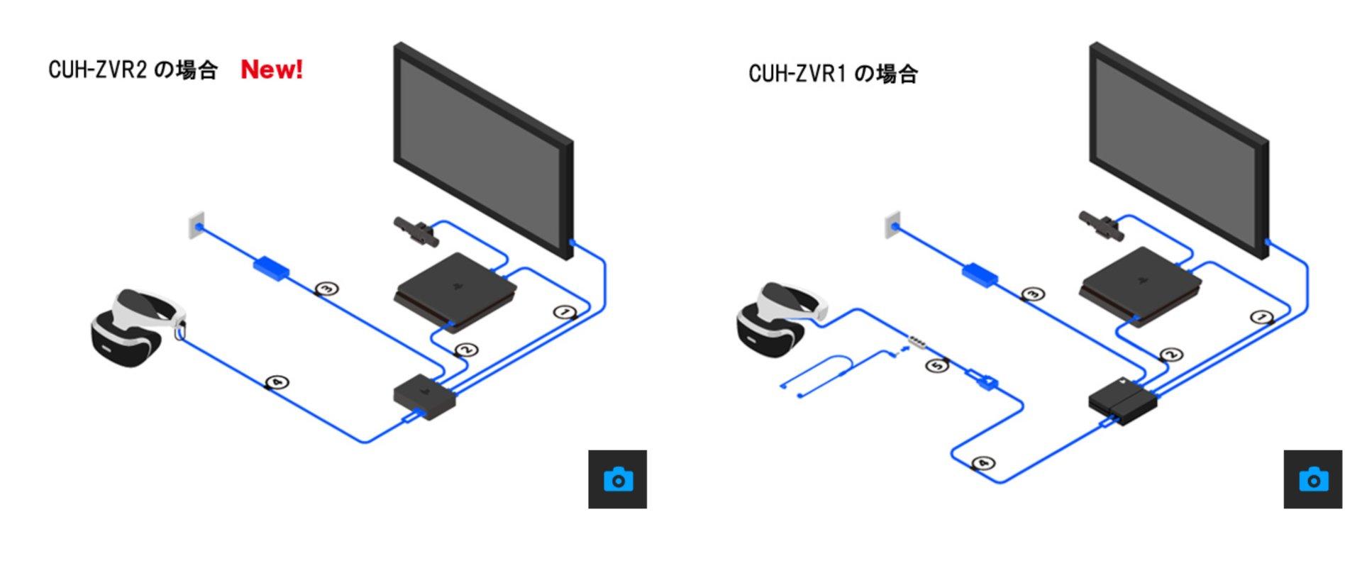 In Zukunft gibt es nur noch ein durchgehende Kabel zum Headset
