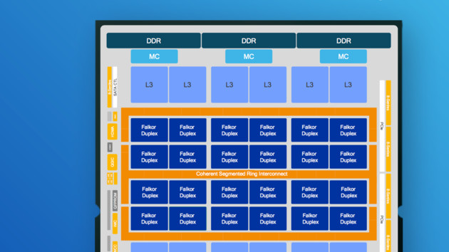 Qualcomm L2 LAN Driver for Mac