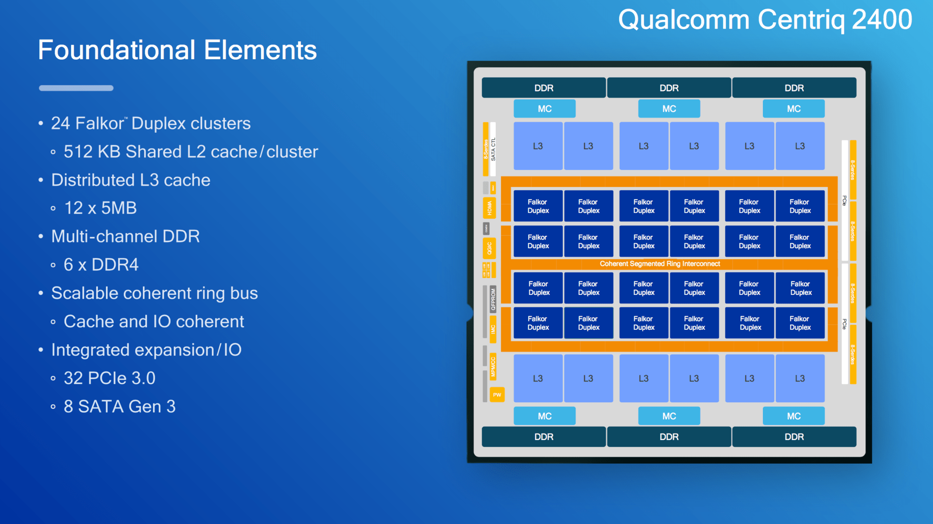 Qualcomm L2 LAN Treiber Windows 10