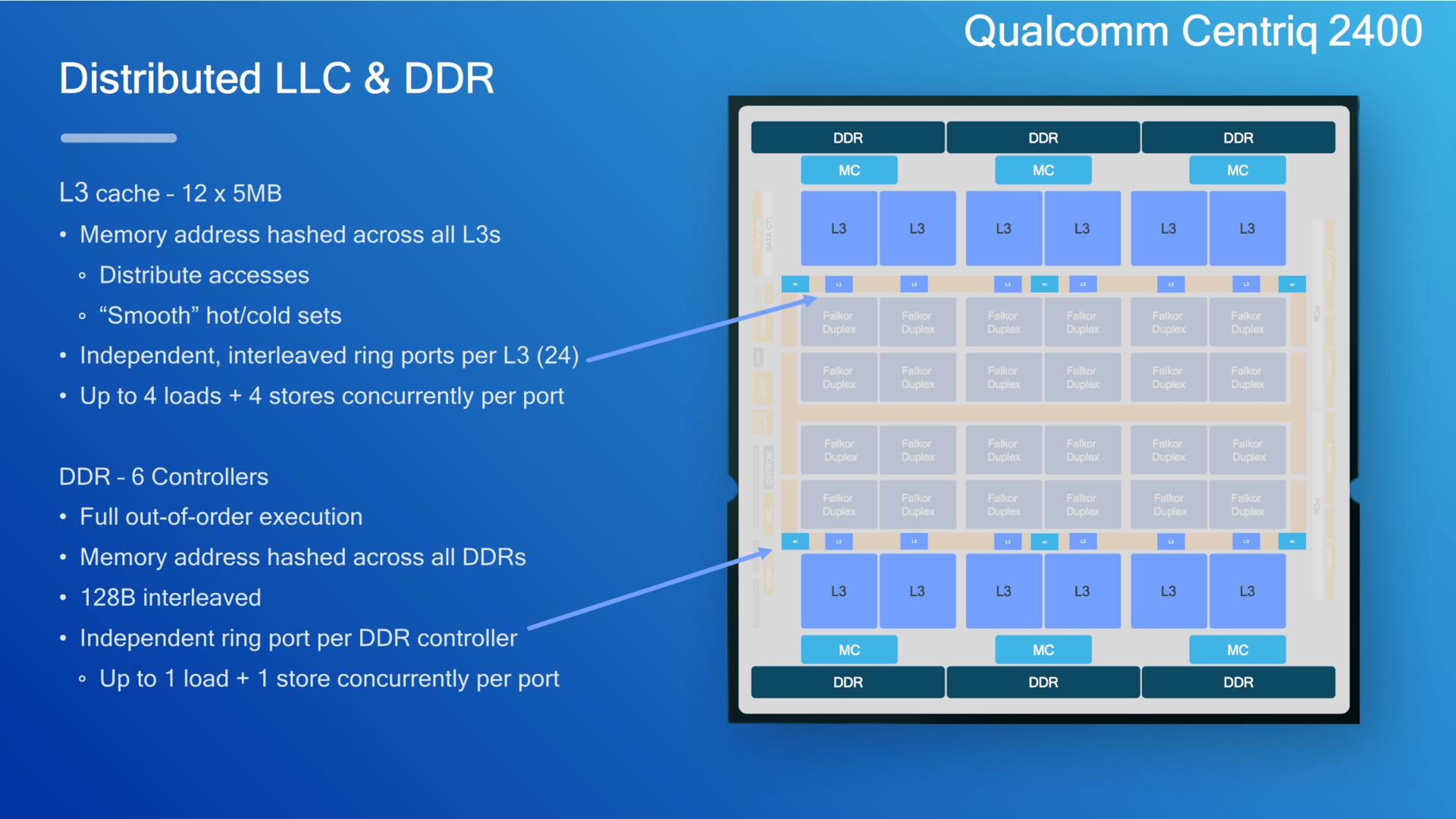 Qualcomm L2 LAN Update