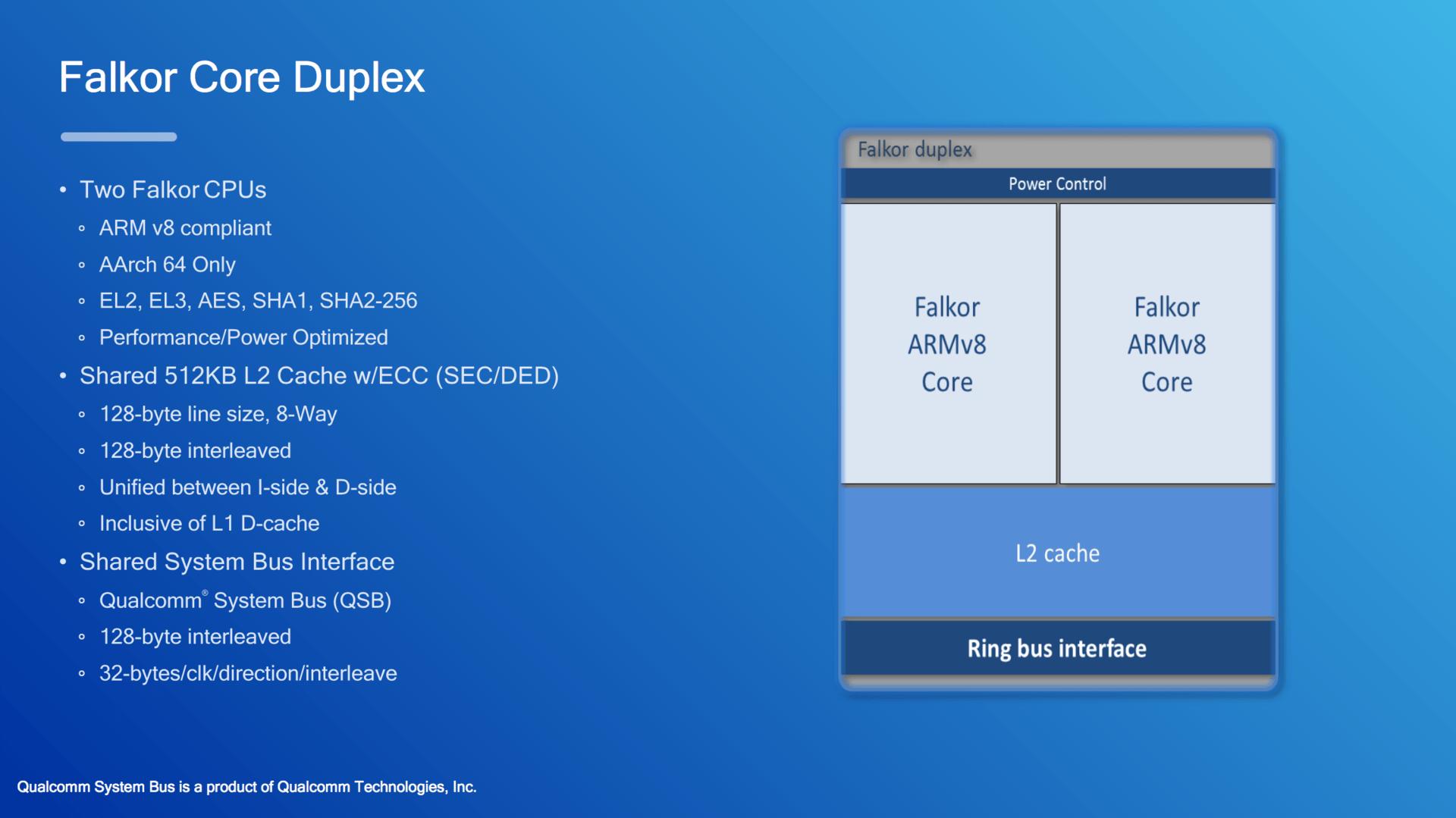 Qualcomm L2 LAN Drivers for PC