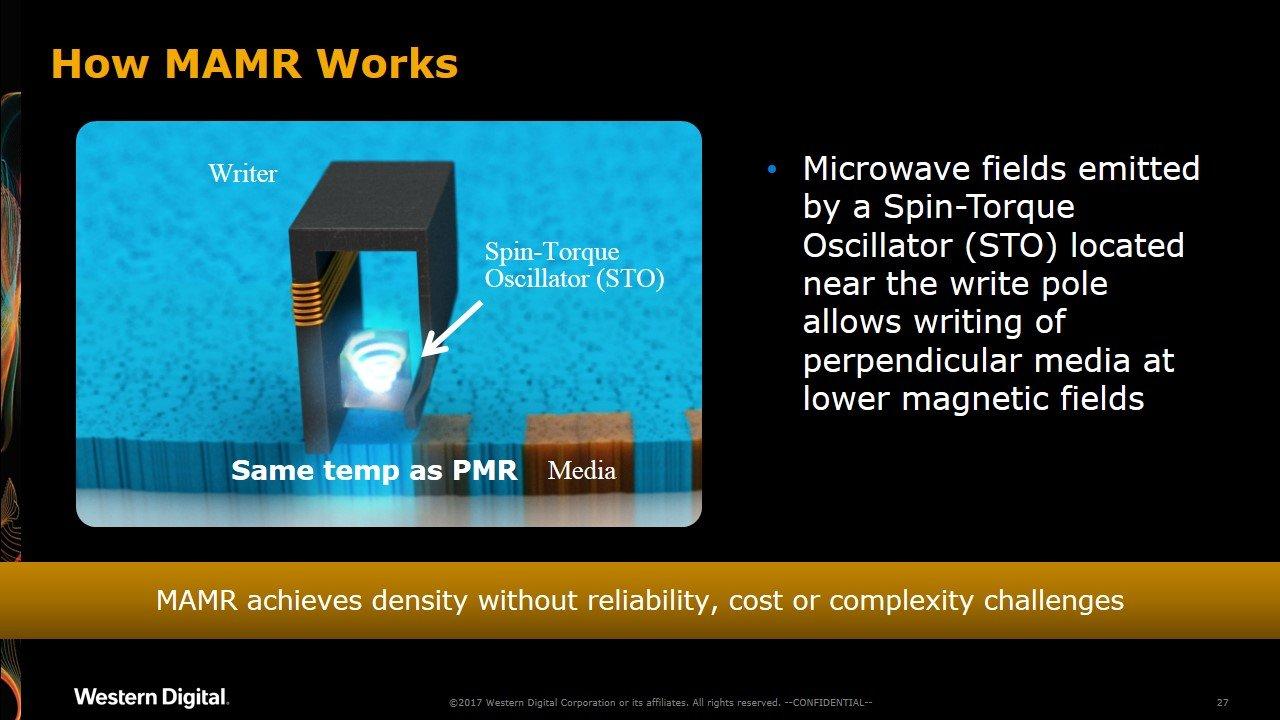 Ein Spin-Torque-Oszillator (STO) hilft beim Magnetisieren