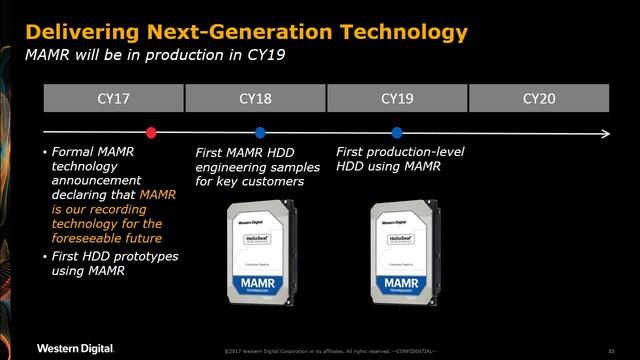 MAMR-HDD: 2018 erste Muster, 2019 Serienproduktion