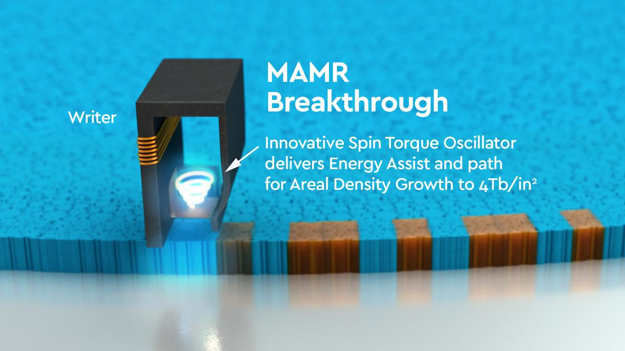 Western Digital: MAMR überholt HAMR und ermöglicht 40‑TB‑HDDs