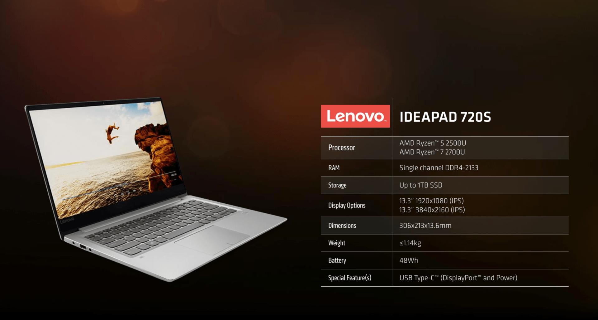 Lenovo IdeaPad 720S mit Raven Ridge