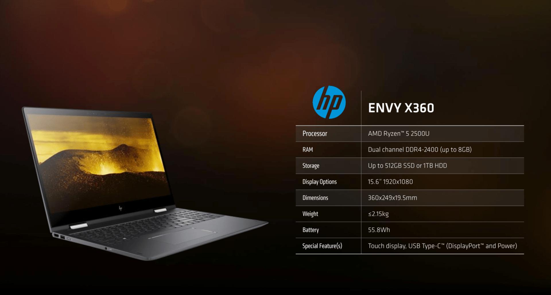 HP Envy X360 mit Raven Ridge
