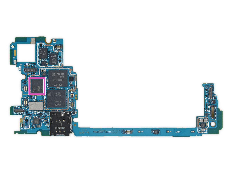 Das violette Rechteck zeigt den Pixel Visual Core
