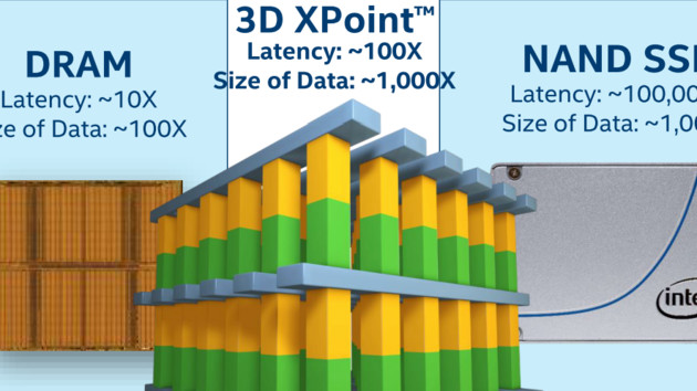 Optane 900P: Intels High-End-SSD mit PCIe 4.0 ab 600 Euro