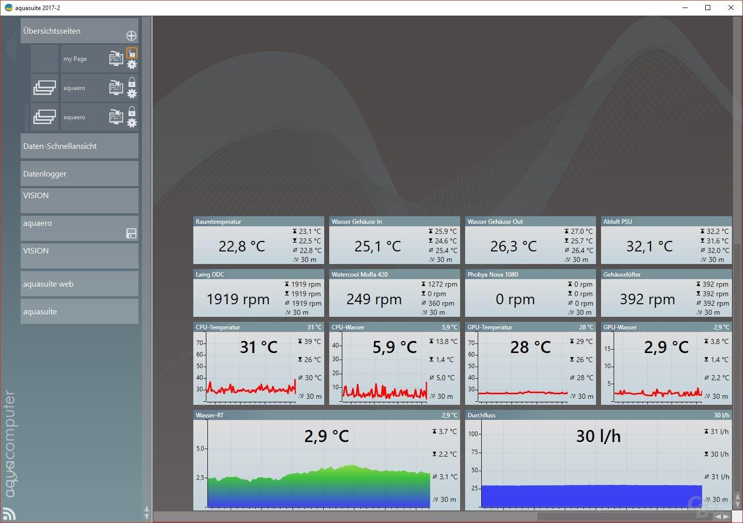 Aqua Computer Aquaero 6 LT: Umfangreiches On-Screen-Display
