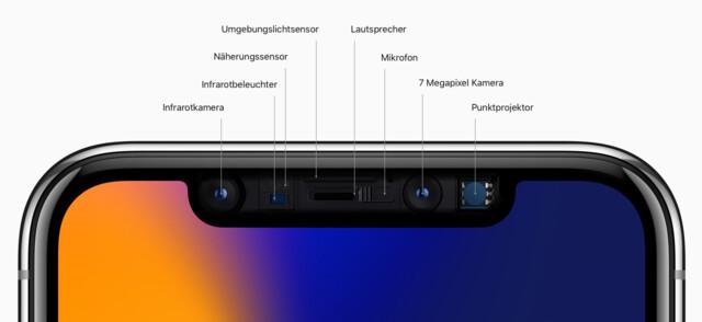 Die Sensoren des iPhone X an der Vorderseite