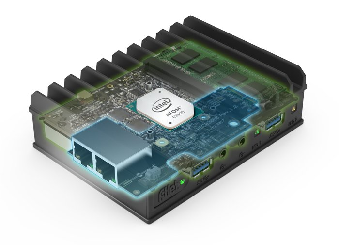FACET-Modul mit zwei LAN-Ports