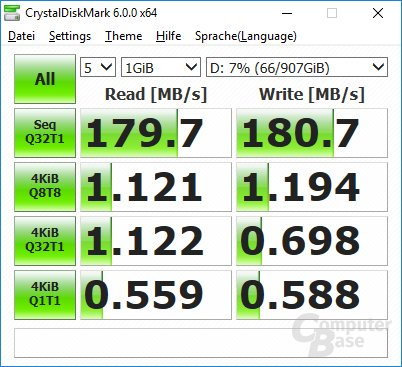 CrystalDiskMark der HDD