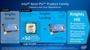 Intel Xeon Phi: Beschleuniger Knights Hill in 10 nm ist Geschichte