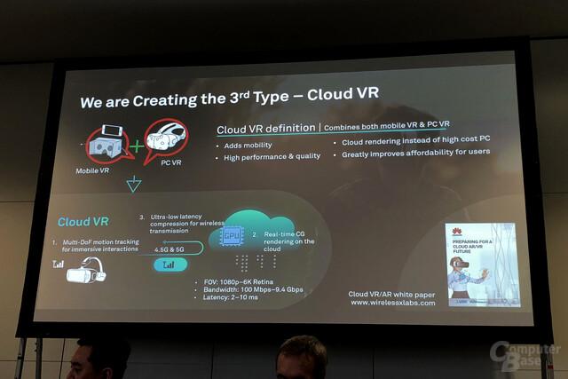 VR-Headset mit 5G-Anbindung und 9,4 Gbit/s