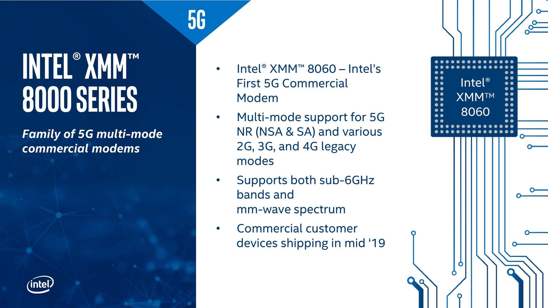 Fähigkeiten des XMM 8060