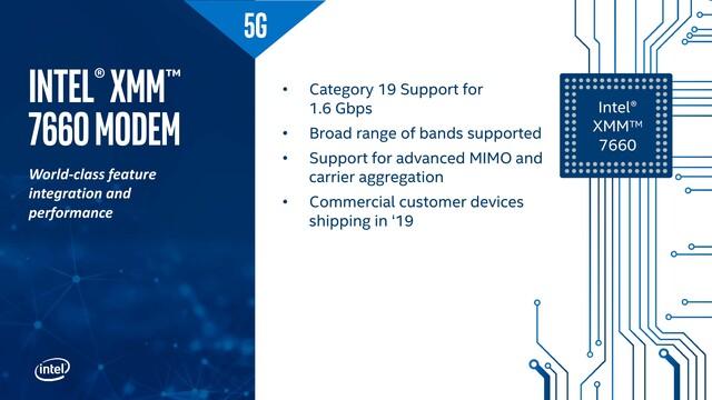 XMM 7660 ermöglicht 1,6 Gbit/s im Downlink